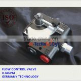 Z1250 new products control flow,control valve,manual flow control valve,high quality flow rate control valve