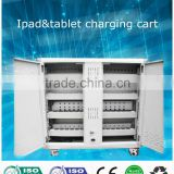 Ipad/tablet/laptop charging trolley