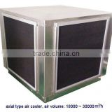 Samoa Eastern high effective ducted window ac