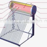 Factory price wholesale hot sale solar hot water radiator heater