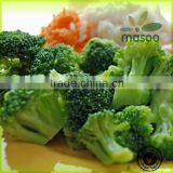 Inquiry about Buy frozen Vegetables - frozen broccoli, corn, carrot and other from China, high quality, low price