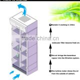 Energy power saving ductless storage cabinets for lab and hospital medication and chemistry use