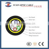 2-288 Core Self Supporting ADSS Fiber Optic Cable From China Factory