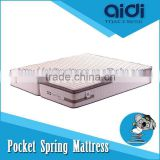 Bali Indonesia Furniture Export Natual Latex Super King Size Pocket Spring Mattress CLC-FP30
