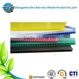 screen printing raw material plastic Sheet/plastic polypropylene material sheet/honeycomb cardboard sheet