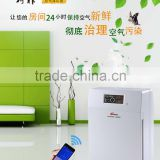 Innovation air purifier with filters including true hepa