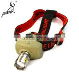 Outdoor Camping LED Fishing Head Lamp