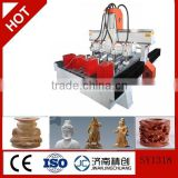 electrochemical engraving machine for cylinder