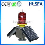 CCS CE Low Light Intensity Intelligent LED Marine Solar-power Navigation Light