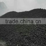 10~25mm high quality and good price Metallurgical coke/Met coke