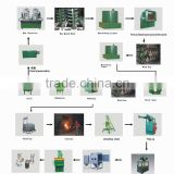 Complete series casting equipment Foundry machines investment casting lost wax casting complete solution