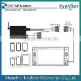WiFi HDMI Wireless Mirror Link With AV Work For DVD Player & TV Set Factory