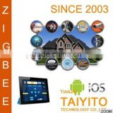 2015 TAIYITO ZigBee IOS/Android Control Smart Home Automation of IOT