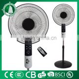 plastic grill guard stand fan for wholesales