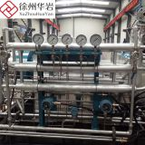 For Hydrogenation System High Pressure Compressor In Food Industry