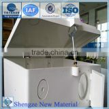 FRP meter box, SMC water metering box ,GRP instrument box made in China