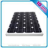 Solar Power Panel 60WP for Street Lighting