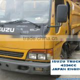 ISUZU ELF USED TRUCK ( 4334 CC , 1998 ) FOR SALE