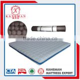 Alibaba hot sale comfortable high density foam mattress with carry bag from China mattress factory