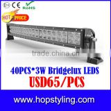 Direct factory offer120W Led Work Light Bar Spot&Flood Combo 12V 24V Offroad 4X4 Driving Lamp