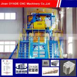 hot sale high quality eps lightweight concrete wall floor panels machine line jinan Oyade