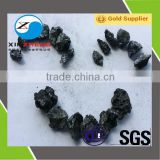 SGS approved Ferro Silicon Slag/FeSi Slag price 45% 55% 60% 65% 70% 85% 90% 93% 95% 97%