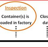 china Container Loading Supervision china Container Loading Inspection