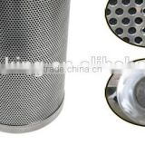 Hydroponic Grow Room Inline Fan Carbon Filter