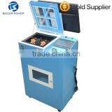 Mobile phone waterproof vacuum nano coating machine companies looking for agents in south africa