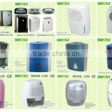 2017 Huali Widely use mini home dehumidifier for sale with CE