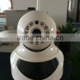 Inquiry about wholesale IP Camera