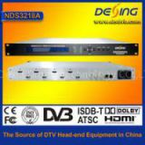 NDS3218A 8 in 1 H.264 HD Encoder