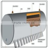 Thermosiphon solar water tank(solar wate heater parts)
