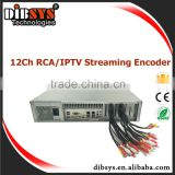 Superior quality Real time 24 channels SD IPTV, MultiScreen Encoder with Composite signal in