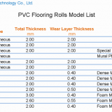 Medical and Industrial Clean Rooms using PVC Material Flooring Rolls