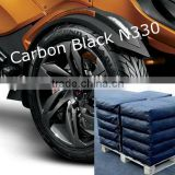CARBON BLACK IN RUBBER INDUSTRY / active filler