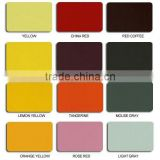 Alucobond ACP Color card aluminium composite panel pricelist