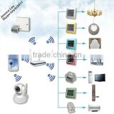 China supplier Taiyito wireless zigbee smart home automation remote control knx home automation