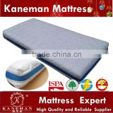 New design promotion fashional high quality comfortable and roll packed memory foam mattress in mattresses