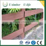 Waterproof dampproof WPC fence panels for sale