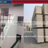 prefabricated wall/steel mesh reinforced concrete panel / Autoclaved Aerated Concrete Panel(AAC/ALC)