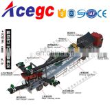 Mining use easily shifting crushing station machine,breaking and smaching equipment Image