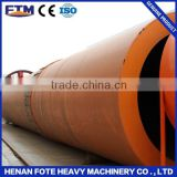 High quality and good performance small rotary dryer for sale in 2015