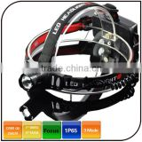CREE Q5 led 18650 or AAA battery high power zoom head torch rechargeable led head lamp hunting