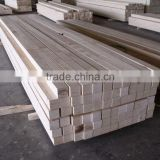 China door core plywood lvl lumber Manufacturer