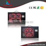Radar tachometer display speed and Lively face sign programming sign display