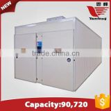 YFXF-90720 trade assurance fully automatic high precision wholesale low price best automatic egg incubator