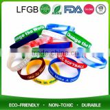 Top 10 Motivational Diy Silicone Wristband