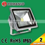 CE ROHS IP65 stainless steel slim 50 watt 12 volt led flood light