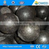 Chrome Steel Ball in Cast and Forged 4mm 10mm Roller Bearing ball